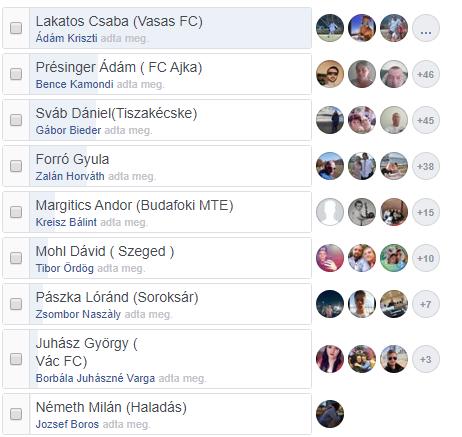 Lakatos Csaba lett az NB2 álomcsapatának balhátvédje - NB2 ...